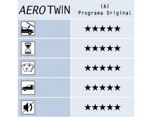 Aerotwin (A) Original Program